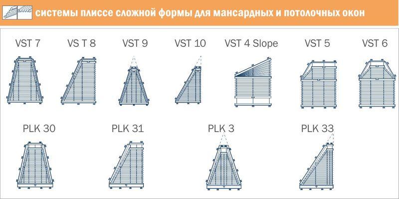 Системы плиссе сложной формы для мансардных и потолочных окон