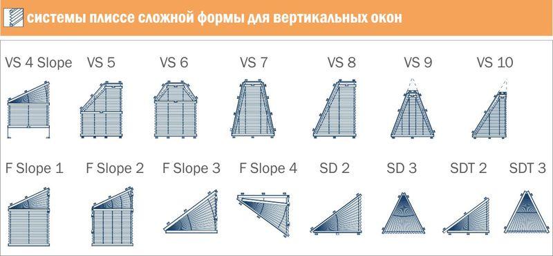Системы плиссе сложной формы для вертикальных окон