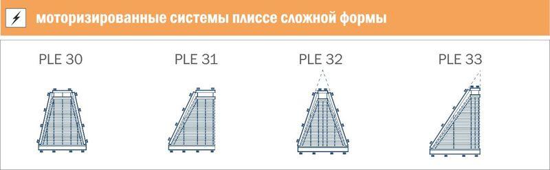 Моторизованные системы плиссе сложной формы