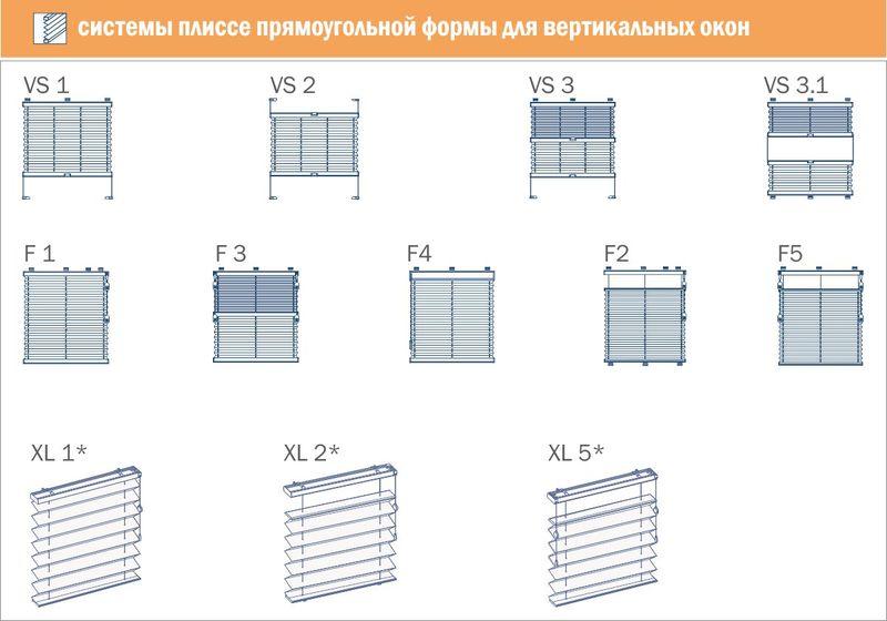 Системы плиссе прямоугольной формы для вертикальных окон