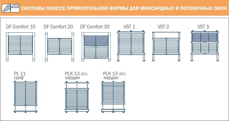 Системы плиссе прямоугольной формы для мансардных и потолочных окон